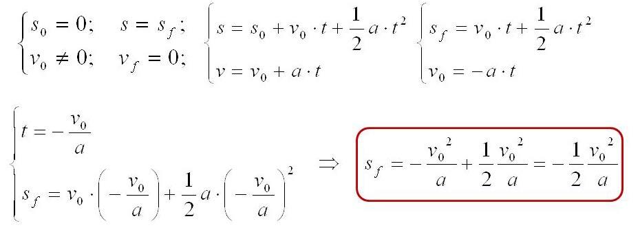 spazio-frenata-formula